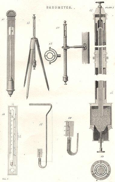 Associate Product SCIENCE. Barometer (2)  1880 old antique vintage print picture