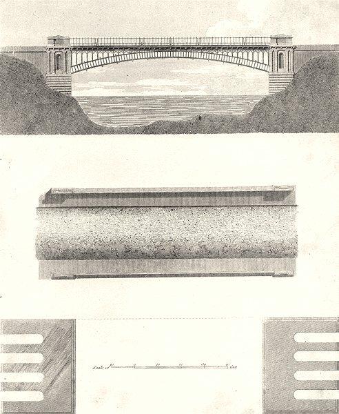 Associate Product BRIDGES. Bridge (1)  1880 old antique vintage print picture