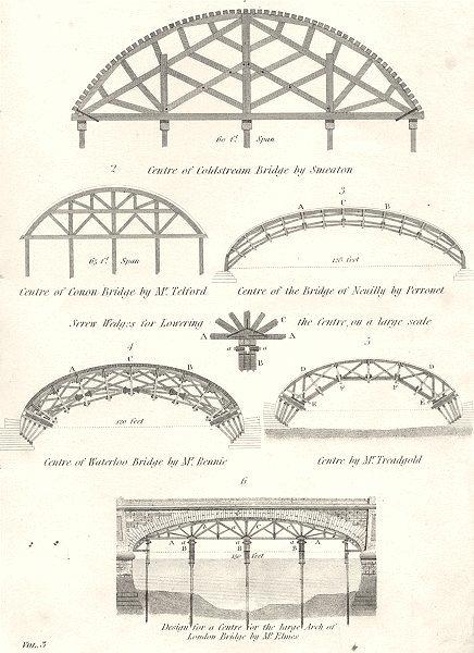 Associate Product BRIDGES. coldstream conon Neuilly Waterloo London Bridge 1880 print