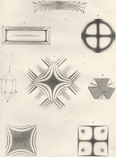 Associate Product SCIENCE. Circular Polarization (1)  1880 old antique vintage print picture