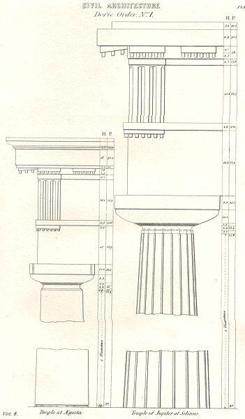 Associate Product BUILDINGS. Civil Architecture; Doric Order. No. 1 1880 old antique print