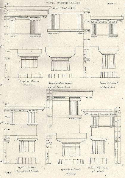 Associate Product BUILDINGS. Civil Architecture; Doric Order. No. 3 1880 old antique print