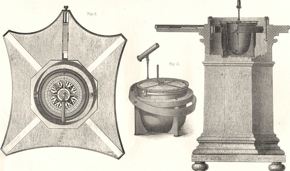 SHIPS. Compass Corrector and spring suspension compass 1880 old antique print