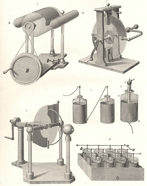 Associate Product SCIENCE. Electricity (2)  1880 old antique vintage print picture
