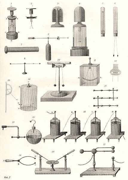Associate Product SCIENCE. Electricity (3)  1880 old antique vintage print picture