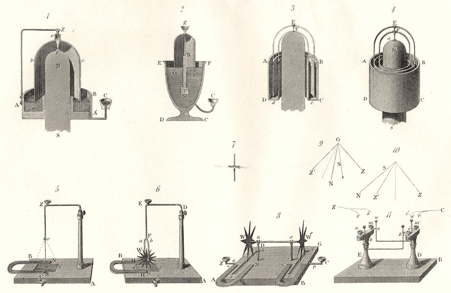 Associate Product SCIENCE. Electro Magnetism (2)  1880 old antique vintage print picture