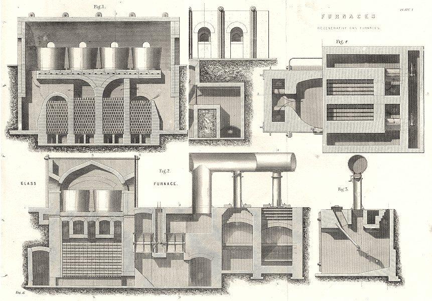 Associate Product MANUFACTURING. Furnaces Regenerative Gas Furnaces 1880 old antique print