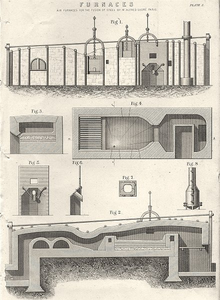 Associate Product MANUFACTURING. Furnaces. Air furnaces for the fusion of steel 1880 old print