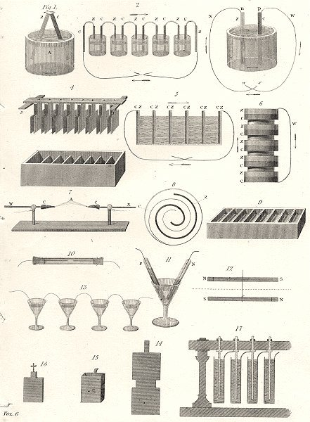 Associate Product SCIENCE. Galvanish 1880 old antique vintage print picture