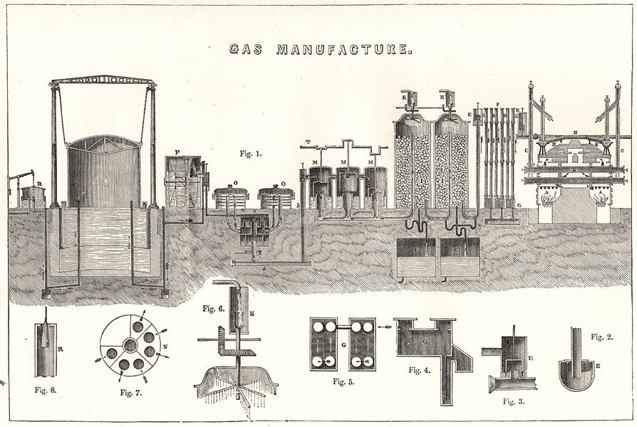 Associate Product MANUFACTURING. Gas Manufacture 1880 old antique vintage print picture