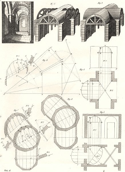 Associate Product ARCHITECTURE. Groins (1)  1880 old antique vintage print picture