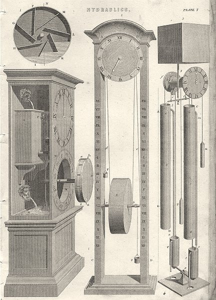 Associate Product ENGINEERING. Hydraulics (7)  1880 old antique vintage print picture
