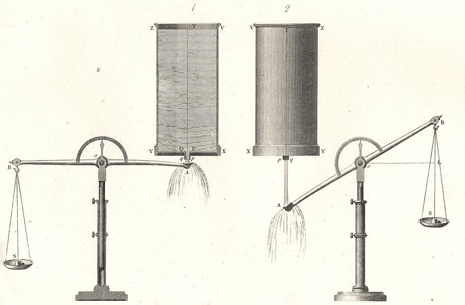 Associate Product SCIENCE. Hydrodynamics (3)  1880 old antique vintage print picture