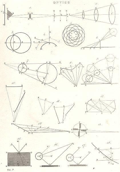 Associate Product SCIENCE. Optics 1800 old antique vintage print picture