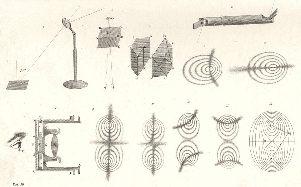 Associate Product SCIENCE. Polarization of light (1)  1880 old antique vintage print picture