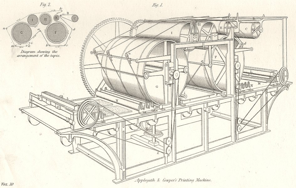 Associate Product FACTORIES. Printing. Applegath & Cowper's Machine. tapes 1880 old