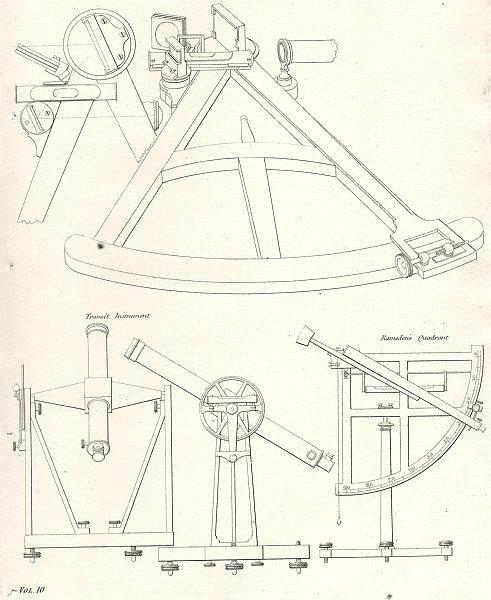 Associate Product LONDON. Quadrant; Robinson's improved Hadley's; Transit instru. Ramsden's 1880