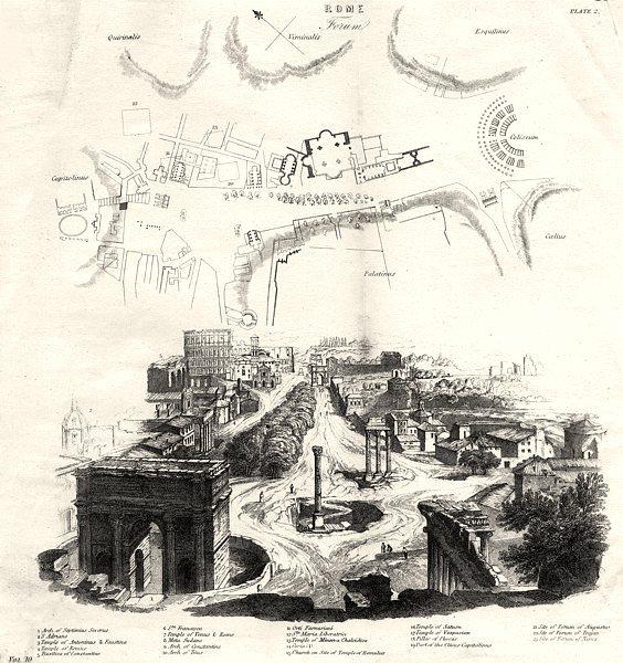 Associate Product ROME. Rome Forum 1880 old antique vintage print picture