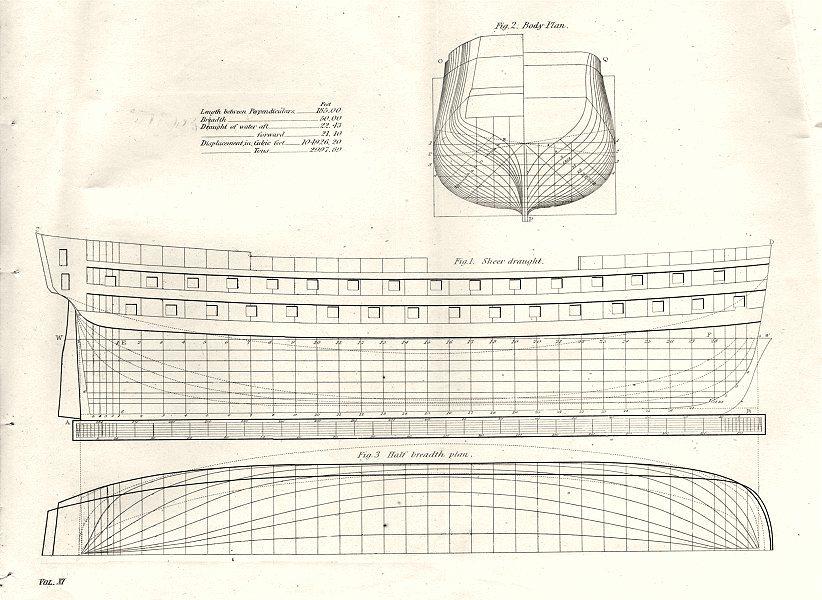 Associate Product BOATS. Shipbuilding; Sheer draught; Body plan; Half breadth plan (2)  1880