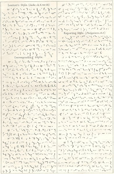 Associate Product SHORTHAND.Learner style.(Luke,ch.6);Corresponding;Reporting(Philippians.2.) 1880