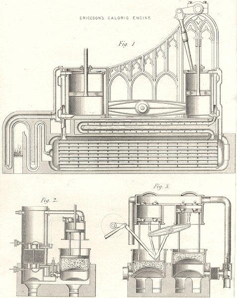 Associate Product ENGINEERING. Steam- Engine. Ericcson's Caloric engine 1880 old antique print