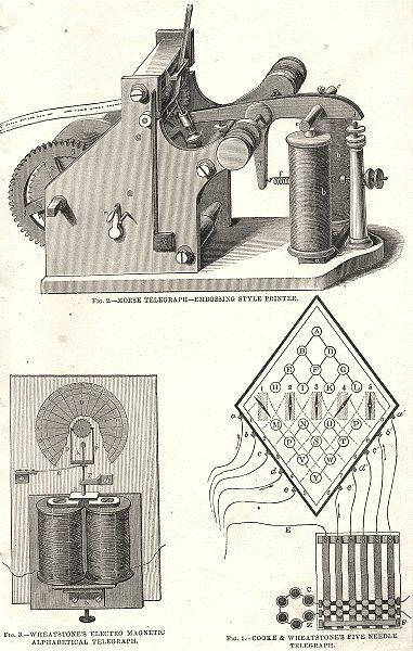 Associate Product TELEGRAPHS. Cooke Wheatstone 5 needle; Morse; Electro magnetic Alphabetical 1880
