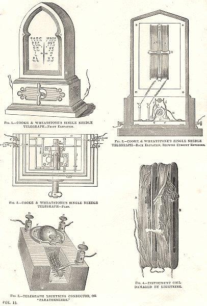 Associate Product TELEGRAPHS. Cooke Wheatstone's single needle Telegraph; current reverser 1880
