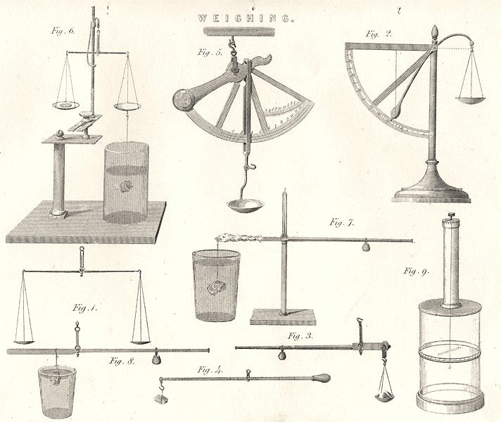 Associate Product SCIENCE. Weighing 1880 old antique vintage print picture