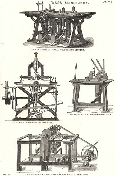 Associate Product WOOD MACHINERY. Kinder's wood shaping; Whine's dovetailing; Bernier Arbey 1880