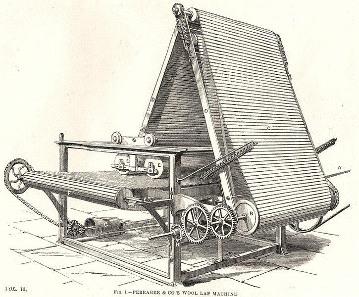 Associate Product ENGINEERING. Wool Machinery. Fig. 1- Ferrabee co. 's wool lap machine 1880
