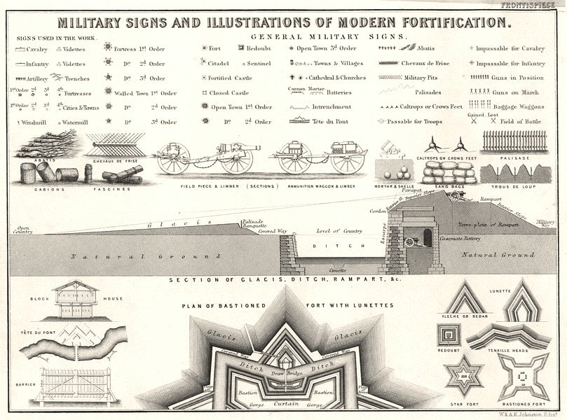 Associate Product MILITARIA. Military Signs and Illustrations of Modern Fortification 1848 print