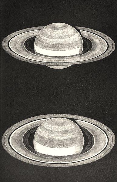 Associate Product ASTRONOMY. Saturn. According to Warren de la Rue,  Bond & Struve 1877 print