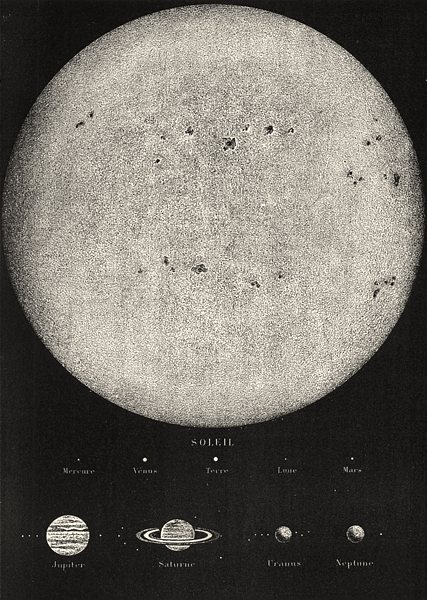 Associate Product ASTRONOMY. The sun & planets compared. Dimensions sizes 1877 old antique print