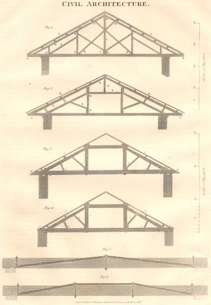 Associate Product CIVIL ARCHITECTURE. Roof structures. (Oxford Encyclopaedia) 1830 old print