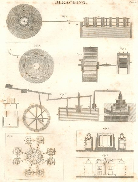 SCIENCE. Bleaching machinery. (Oxford Encyclopaedia) 1830 old antique print