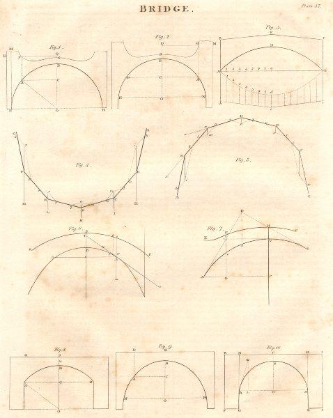 Associate Product BRIDGES. Bridge engineering plans. (Oxford Encyclopaedia) 1830 old print