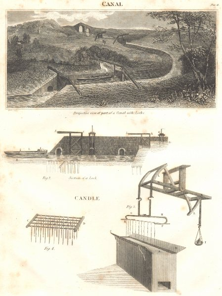 Associate Product CANALS. Canal; Perspective view of part of a canal with locks. Candle 1830