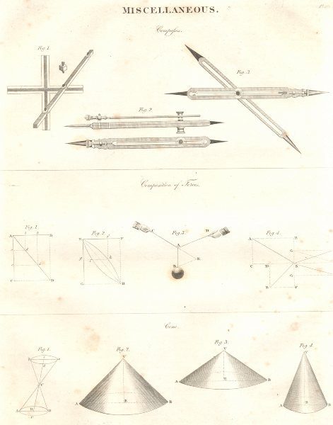 Associate Product SCIENCE. Compasses; Composition of Forces; Cone. (Oxford Encyclopaedia) 1830