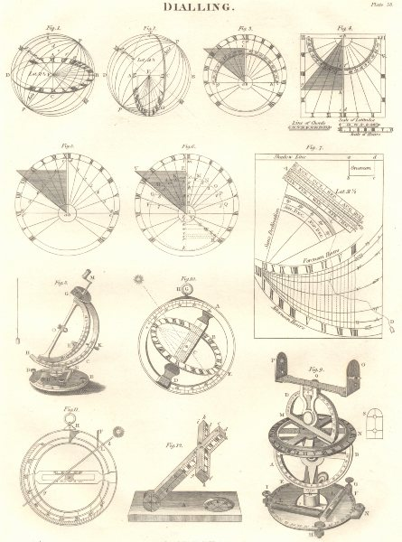 Associate Product NAVIGATION. Dialling I. (Oxford Encyclopaedia) 1830 old antique print picture