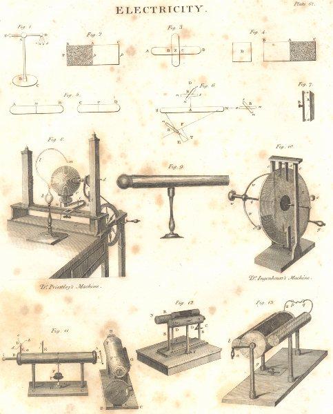 Associate Product SCIENCE. Electricity. Dr Priestley's Machine. Dr Ingenhousz's Machine 1830