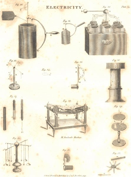 Associate Product SCIENCE. Electricity. Electrical apparatus III. (Oxford Encyclopaedia) 1830