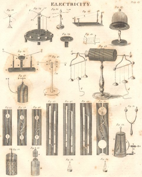 Associate Product SCIENCE. Electricity. Electrical apparatus IV. (Oxford Encyclopaedia) 1830