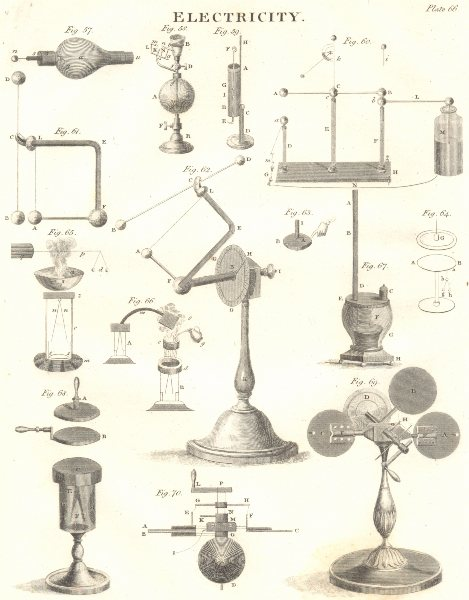 Associate Product SCIENCE. Electricity. Electrical apparatus V. (Oxford Encyclopaedia) 1830