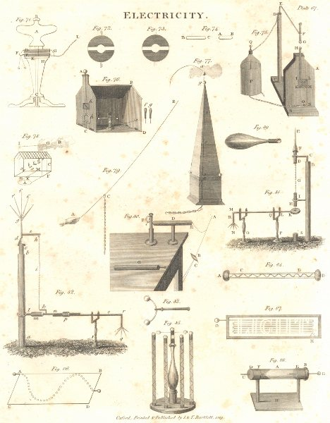 Associate Product SCIENCE. Electricity. Electrical apparatus VI. (Oxford Encyclopaedia) 1830
