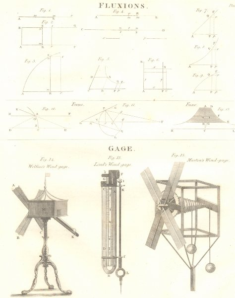 Associate Product SCIENCE. Fluxions; Gage; Wolfius, Lind & Martin Wind-Gauges 1830 old print