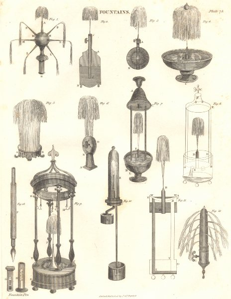Associate Product FOUNTAINS. Designs for fountains. (Oxford Encyclopaedia) 1830 old print