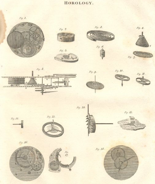 Associate Product ENGINEERING. Horology. (Oxford Encyclopaedia) 1830 old antique print picture