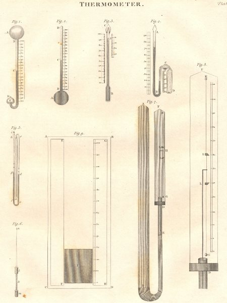 Associate Product SCIENCE. Thermometer. (Oxford Encyclopaedia) 1830 old antique print picture