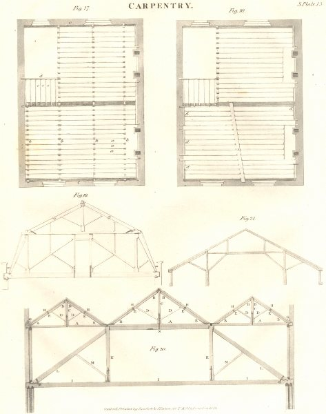 Associate Product CARPENTRY. diagrams II frames. (Oxford Encyclopaedia) 1830 old antique print