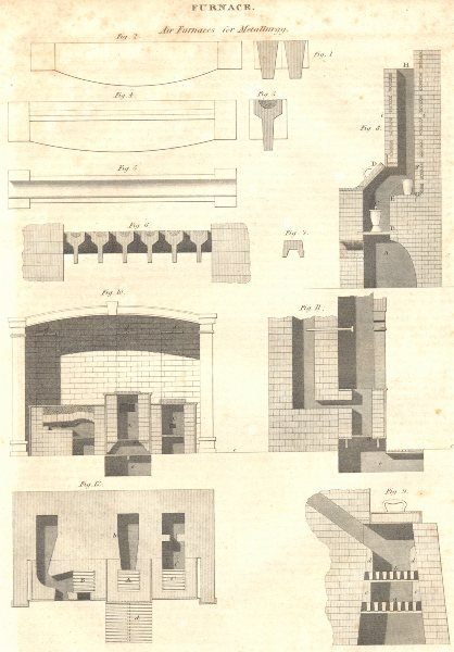 Associate Product MANUFACTURING. Air Furnaces for Metallurgy. (Oxford Encyclopaedia) 1830 print